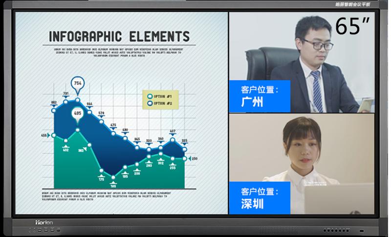 65M1 智能会议平板