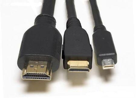 HDMI接口各版本的区别介绍!