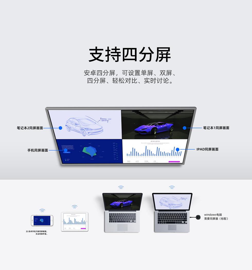 博亚体育98 M3博亚体育支持四分屏 同屏器同屏 手机电脑同屏